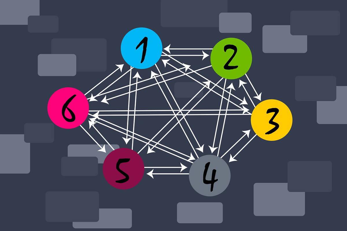 Jak ocenić skuteczność linkowania?